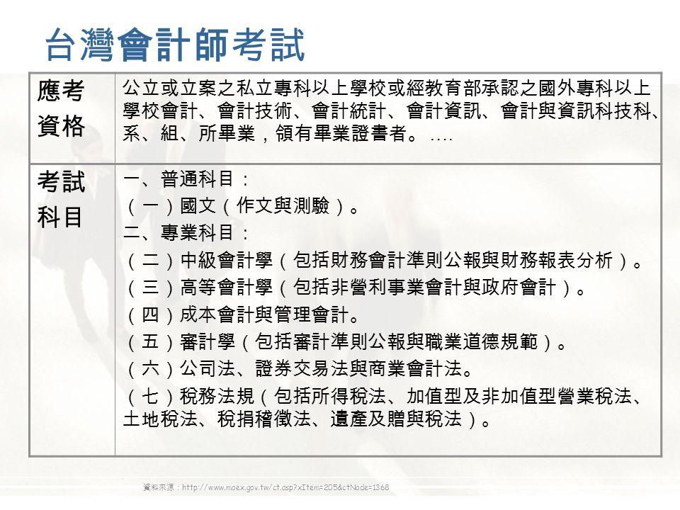 會計師 台灣會計師考試 應考 資格 公立或立案之私立專科以上學校或經教育部承認之國外專科以上 學校會計、會計技術、會計統計、會計資訊、會計與資訊科技科、 系、組、所畢業,領有畢業證書者。 ….