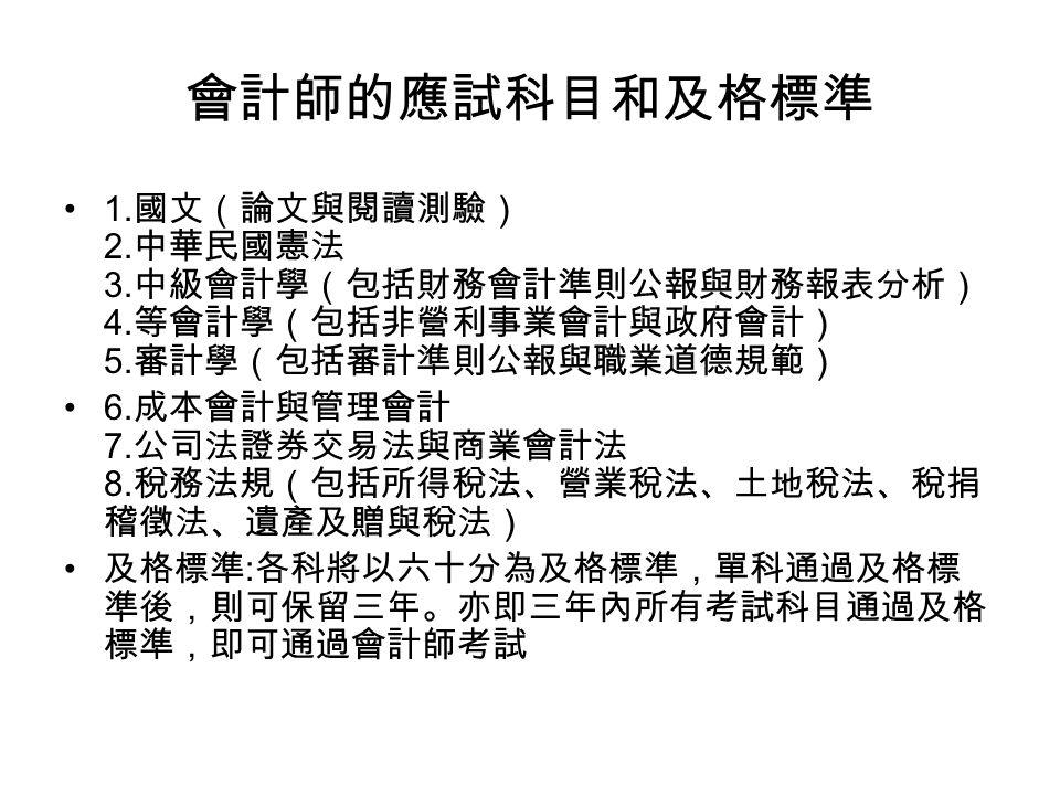 會計師的應試科目和及格標準 1. 國文(論文與閱讀測驗) 2. 中華民國憲法 3. 中級會計學(包括財務會計準則公報與財務報表分析) 4.