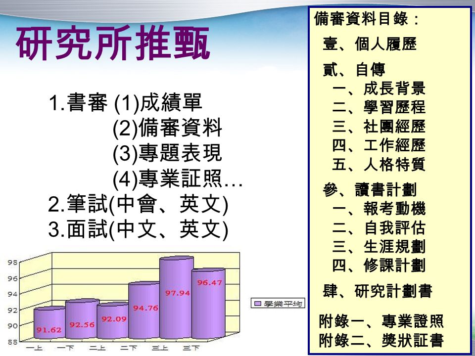 7 1. 書審 (1) 成績單 (2) 備審資料 (3) 專題表現 (4) 專業証照 … 2. 筆試 ( 中會、英文 ) 3.