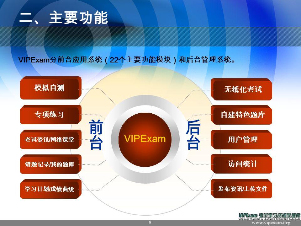www.vipexam.org 9 二、主要功能 VIPExam 分前台应用系统( 22 个主要功能模块)和后台管理系统。 模拟自测 专项练习 考试资讯 / 网络课堂 错题记录 / 我的题库 学习计划 / 成绩曲线 自建特色题库 用户管理 无纸化考试 访问统计 发布资讯 / 上传文件 VIPExam