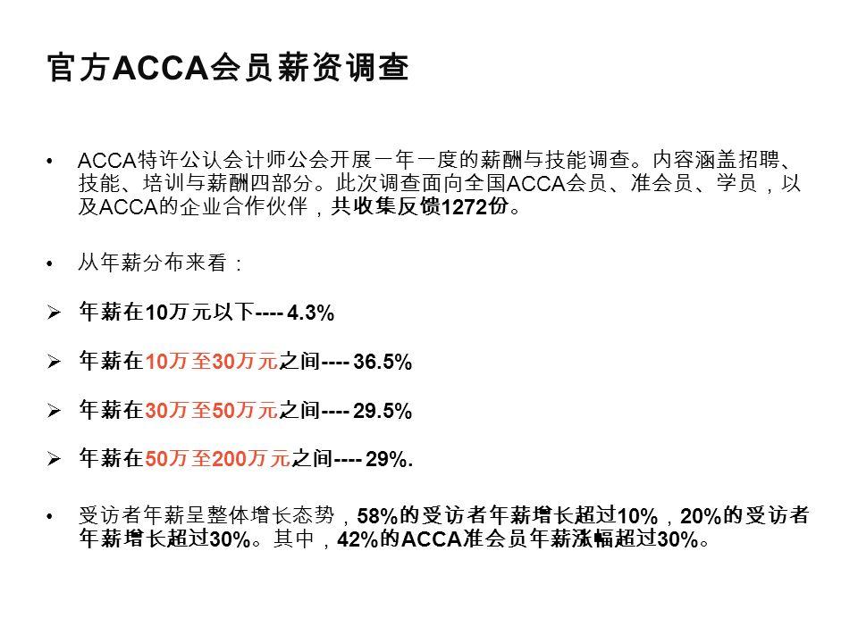 官方 ACCA 会员薪资调查 ACCA 特许公认会计师公会开展一年一度的薪酬与技能调查。内容涵盖招聘、 技能、培训与薪酬四部分。此次调查面向全国 ACCA 会员、准会员、学员,以 及 ACCA 的企业合作伙伴,共收集反馈 1272 份。 从年薪分布来看:  年薪在 10 万元以下 ---- 4.3%  年薪在 10 万至 30 万元之间 ---- 36.5%  年薪在 30 万至 50 万元之间 ---- 29.5%  年薪在 50 万至 200 万元之间 ---- 29%.