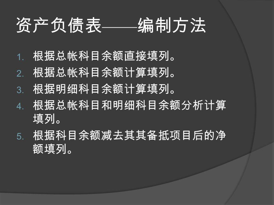 资产负债表 —— 格式 我国资产负债表按帐户方式反 映,即资产负债表分为左方和右 方,左方列示资产各项目,右方 列示负债和所有者权益各项目, 资产各项目的合计等于负债和所 有者权益各项目的合计。