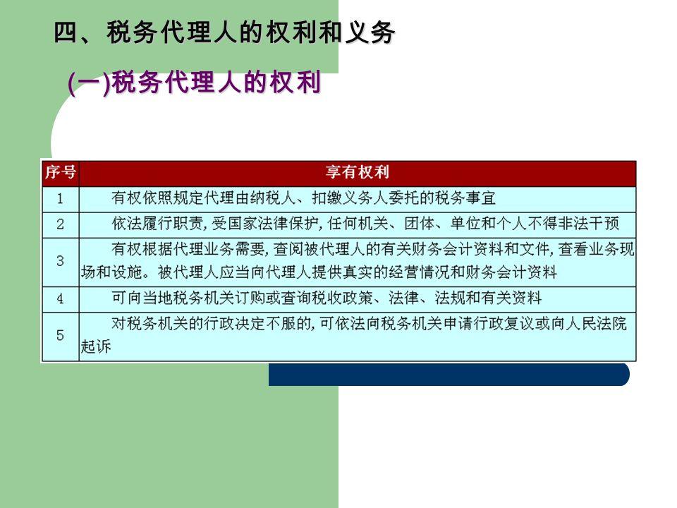 四、税务代理人的权利和义务 ( 一 ) 税务代理人的权利 ( 一 ) 税务代理人的权利