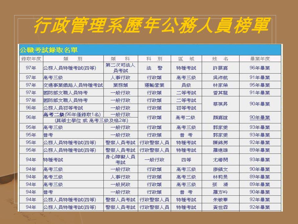 行政管理系歷年公務人員榜單