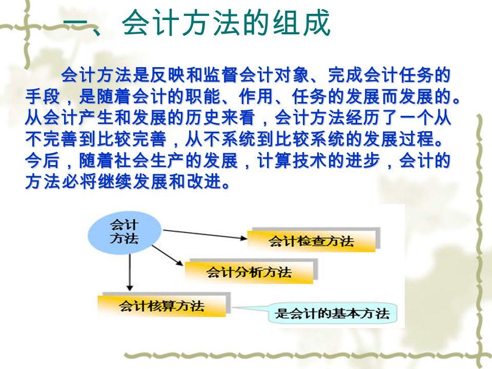 第四节 会计方法 会计方法的组成 会计核算方法