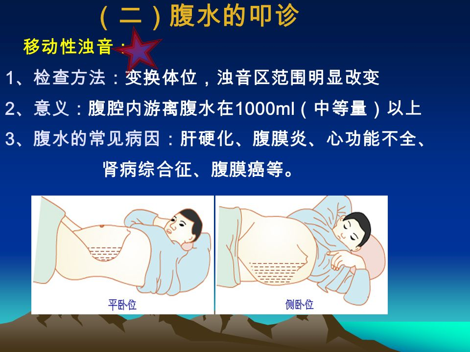 (一)腹部叩诊音 正常:大部分区域均为鼓音 高度鼓音 胃肠胀气 麻痹性肠梗阻 胃肠穿孔 浊音或实音 肝脾高度肿大 腹腔内肿瘤 大量腹水