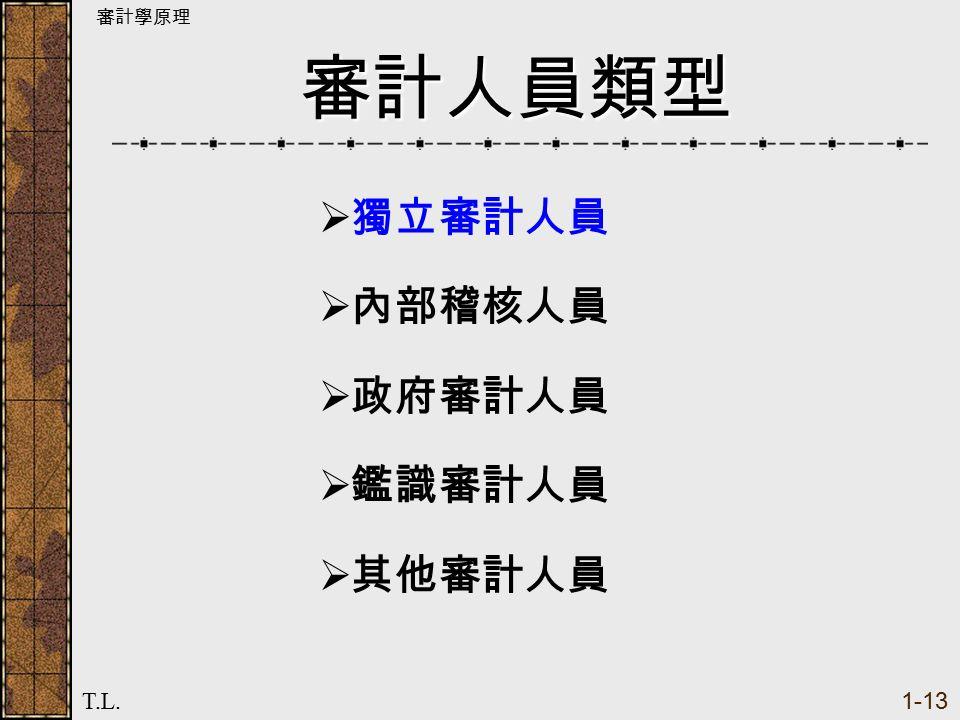 審計學原理 T.L. 1-13  獨立審計人員  內部稽核人員  政府審計人員  鑑識審計人員  其他審計人員 審計人員類型