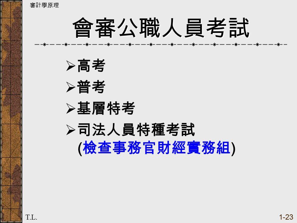 審計學原理 T.L. 1-23 會審公職人員考試  高考  普考  基層特考  司法人員特種考試 ( 檢查事務官財經實務組 )