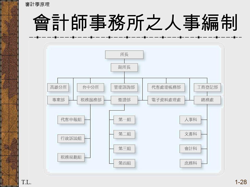 審計學原理 T.L. 1-28 會計師事務所之人事編制