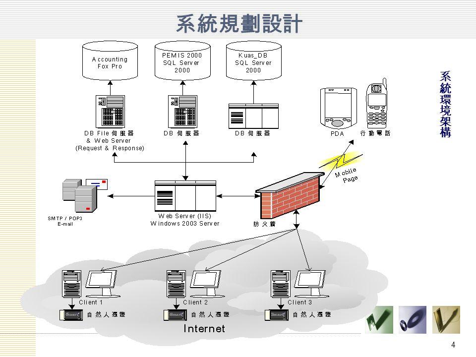 4 系統規劃設計