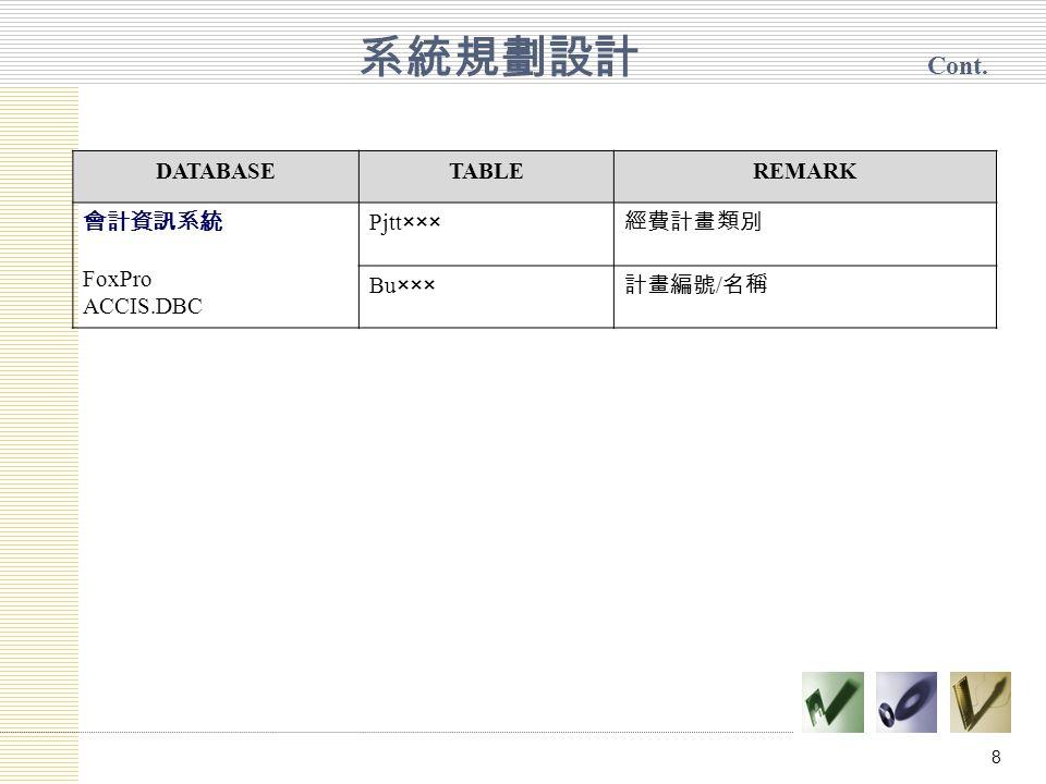 8 系統規劃設計 Cont. DATABASETABLEREMARK 會計資訊系統 FoxPro ACCIS.DBC Pjtt××× 經費計畫類別 Bu××× 計畫編號 / 名稱