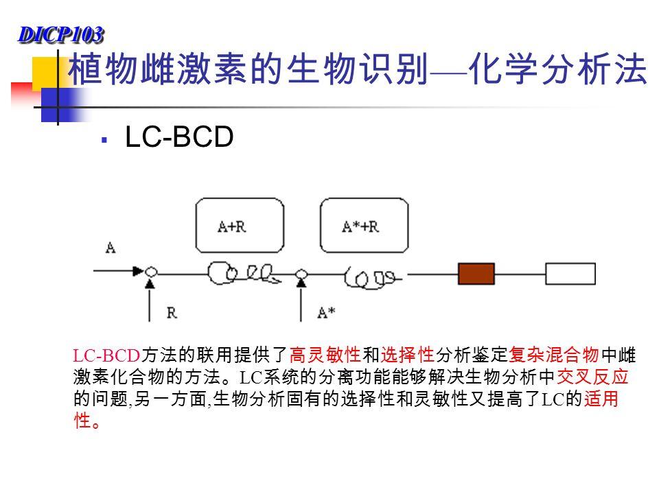 DICP103DICP103  LC-BCD 植物雌激素的生物识别 — 化学分析法 LC-BCD 方法的联用提供了高灵敏性和选择性分析鉴定复杂混合物中雌 激素化合物的方法。 LC 系统的分离功能能够解决生物分析中交叉反应 的问题, 另一方面, 生物分析固有的选择性和灵敏性又提高了 LC 的适用 性。