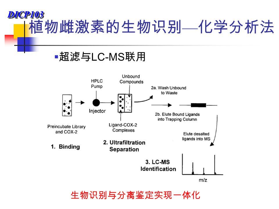 DICP103DICP103  超滤与 LC-MS 联用 植物雌激素的生物识别 — 化学分析法 生物识别与分离鉴定实现一体化