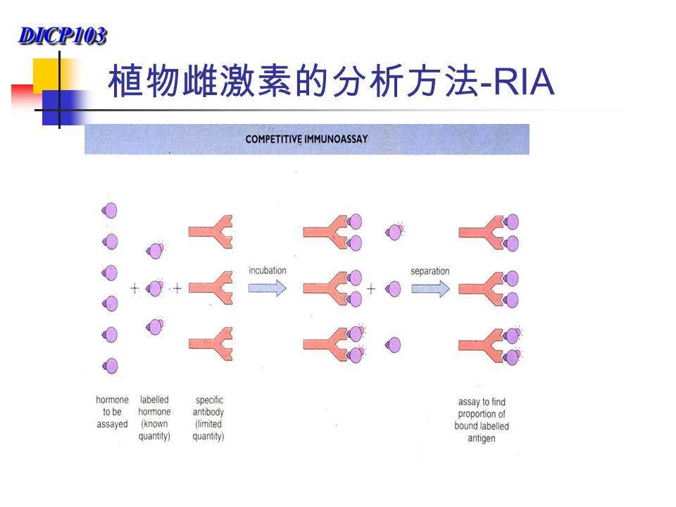 DICP103DICP103 植物雌激素的分析方法 -RIA