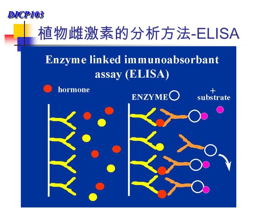 DICP103DICP103 植物雌激素的分析方法 -ELISA