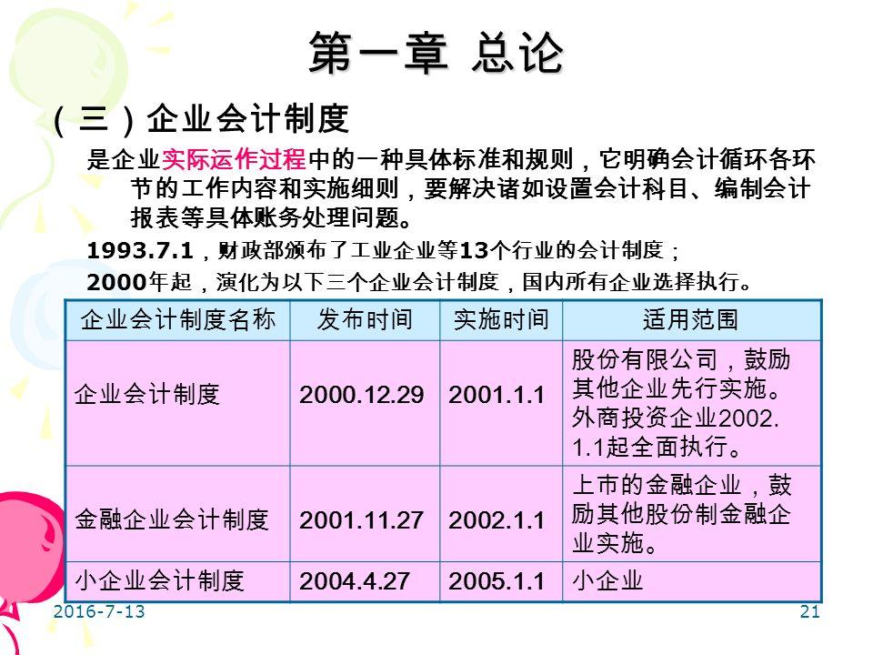 21 (三)企业会计制度 是企业实际运作过程中的一种具体标准和规则,它明确会计循环各环 节的工作内容和实施细则,要解决诸如设置会计科目、编制会计 报表等具体账务处理问题。 1993.7.1 ,财政部颁布了工业企业等 13 个行业的会计制度; 2000 年起,演化为以下三个企业会计制度,国内所有企业选择执行。 企业会计制度名称发布时间实施时间适用范围 企业会计制度 2000.12.292001.1.1 股份有限公司,鼓励 其他企业先行实施。 外商投资企业 2002.