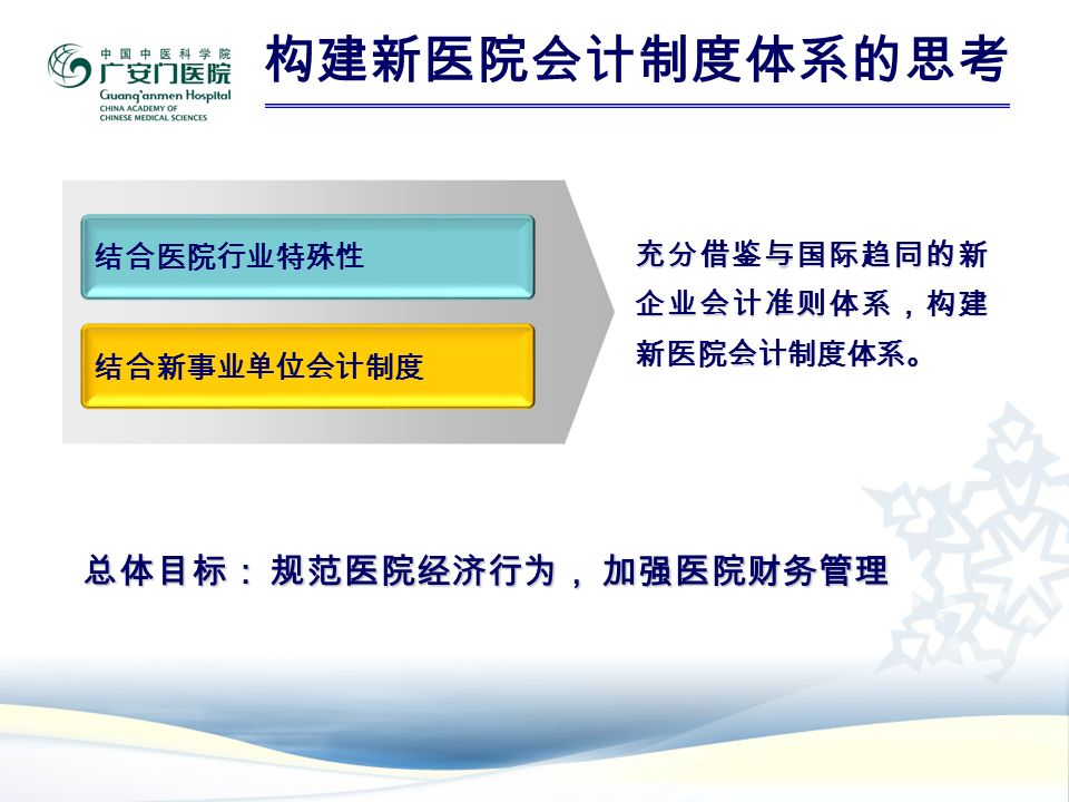 构建新医院会计制度体系的思考 充分借鉴与国际趋同的新 企业会计准则体系,构建 新医院会计制度体系。 结合医院行业特殊性 结合新事业单位会计制度 总体目标: 规范医院经济行为, 加强医院财务管理