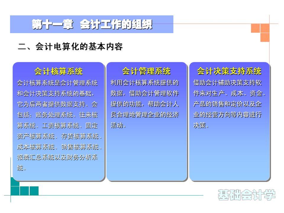 二、会计电算化的基本内容 会计核算系统 会计核算系统是会计管理系统 和会计决策支持系统的基础, 它为后两者提供数据支持。会 包括;账务处理系统、往来核 算系统、工资核算系统、固定 资产核算系统、存货核算系统、 成本核算系统、销售核算系统、 报表汇总系统以及财务分析系 统。 会计核算系统 会计管理系统 利用会计核算系统提供的 数据,借助会计管理软件 提供的功能,帮助会计人 员合理地管理企业的经济 活动。 会计管理系统 会计决策支持系统 借助会计辅助决策支持软 件来对生产、成本、资金、 产品的销售和定价以及企 业的经营方向等内容进行 决策。 会计决策支持系统