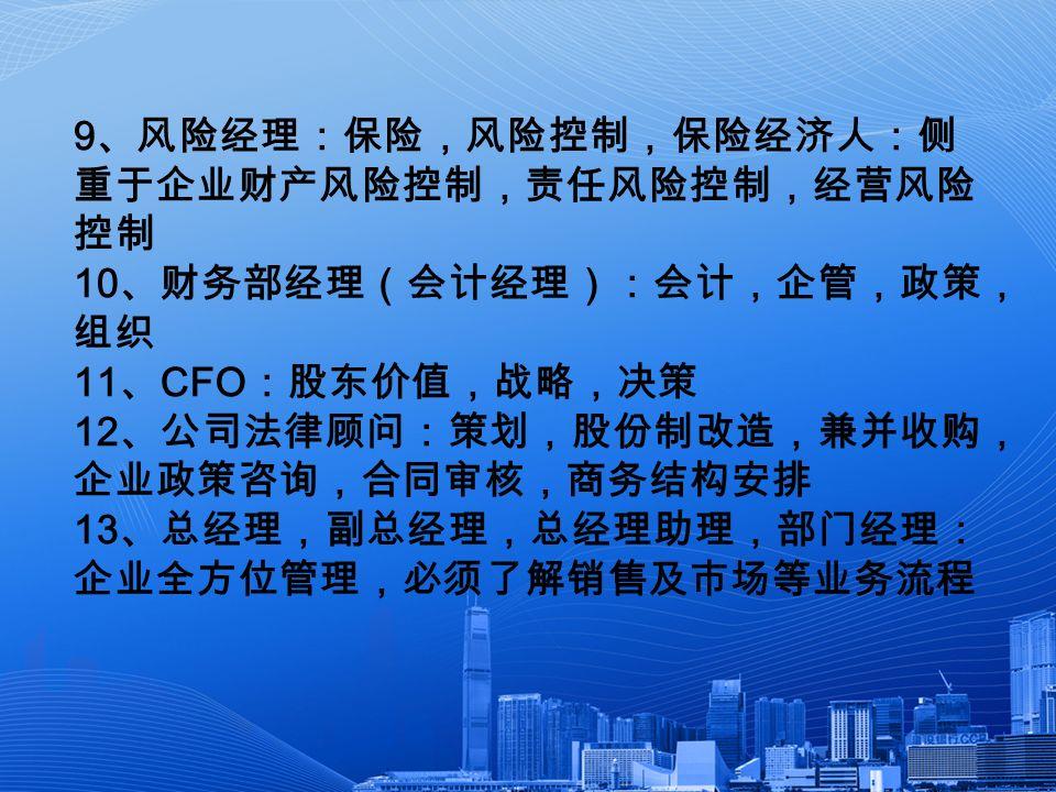 9 、风险经理:保险,风险控制,保险经济人:侧 重于企业财产风险控制,责任风险控制,经营风险 控制 10 、财务部经理(会计经理):会计,企管,政策, 组织 11 、 CFO :股东价值,战略,决策 12 、公司法律顾问:策划,股份制改造,兼并收购, 企业政策咨询,合同审核,商务结构安排 13 、总经理,副总经理,总经理助理,部门经理: 企业全方位管理,必须了解销售及市场等业务流程