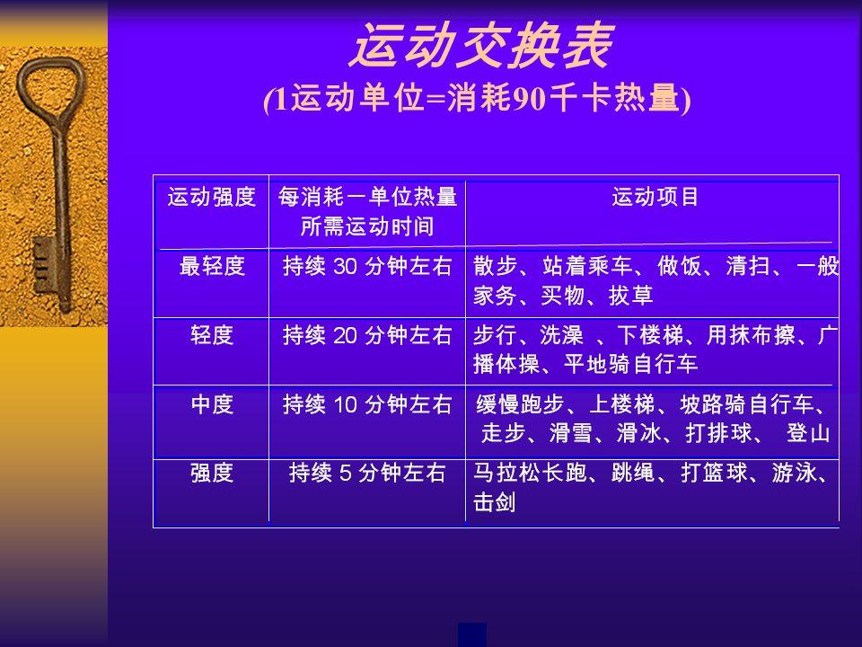 13 运动交换表 (1 运动单位 = 消耗 90 千卡热量 )