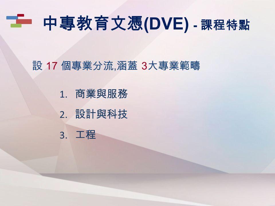 設 17 個專業分流, 涵蓋 3 大專業範疇 1. 商業與服務 2. 設計與科技 3. 工程 中專教育文憑 (DVE) - 課程特點