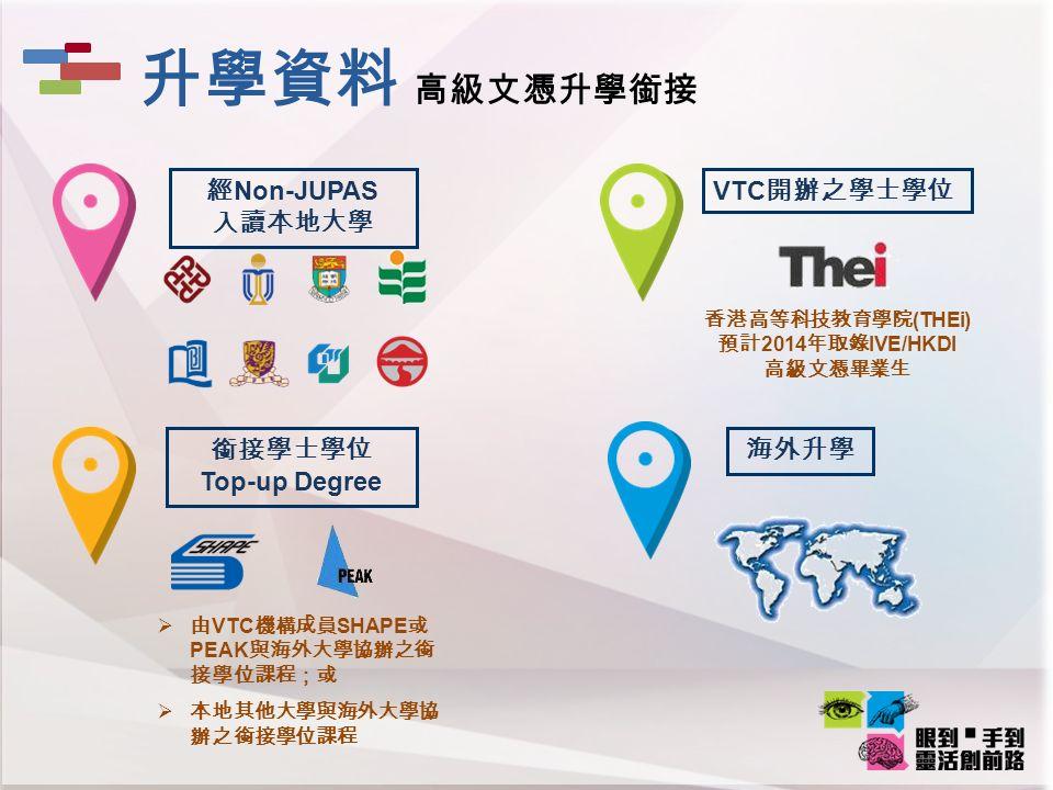 經 Non-JUPAS 入讀本地大學 VTC 開辦之學士學位 銜接學士學位 Top-up Degree 海外升學 香港高等科技教育學院 (THEi) 預計 2014 年取錄 IVE/HKDI 高級文憑畢業生  由 VTC 機構成員 SHAPE 或 PEAK 與海外大學協辦之銜 接學位課程;或  本地其他大學與海外大學協 辦之銜接學位課程 升學資料 高級文憑升學銜接
