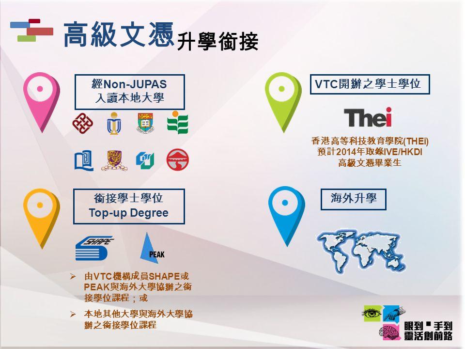 經 Non-JUPAS 入讀本地大學 VTC 開辦之學士學位 銜接學士學位 Top-up Degree 海外升學 香港高等科技教育學院 (THEi) 預計 2014 年取錄 IVE/HKDI 高級文憑畢業生  由 VTC 機構成員 SHAPE 或 PEAK 與海外大學協辦之銜 接學位課程;或  本地其他大學與海外大學協 辦之銜接學位課程 升學銜接 高級文憑