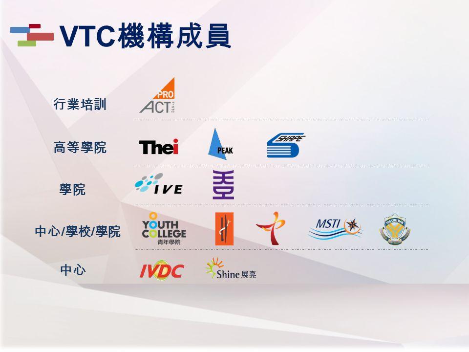 行業培訓 高等學院 學院 中心 / 學校 / 學院 中心 VTC 機構成員