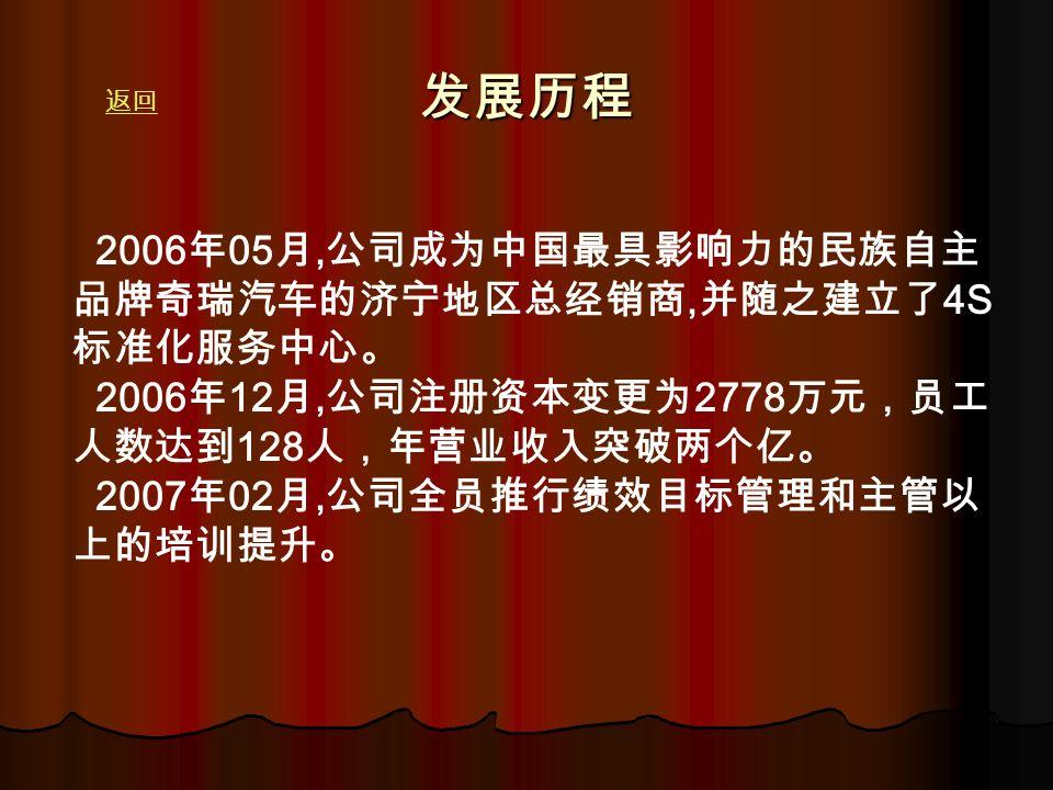 发展历程 2006 年 05 月, 公司成为中国最具影响力的民族自主 品牌奇瑞汽车的济宁地区总经销商, 并随之建立了 4S 标准化服务中心。 2006 年 12 月, 公司注册资本变更为 2778 万元,员工 人数达到 128 人,年营业收入突破两个亿。 2007 年 02 月, 公司全员推行绩效目标管理和主管以 上的培训提升。 返回