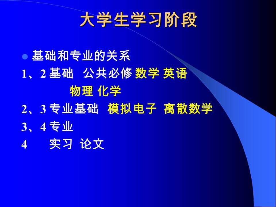 大学生学习阶段 基础和专业的关系 1 、 2 基础 公共必修 数学 英语 物理 化学 2 、 3 专业基础 模拟电子 离散数学 3 、 4 专业 4 实习 论文