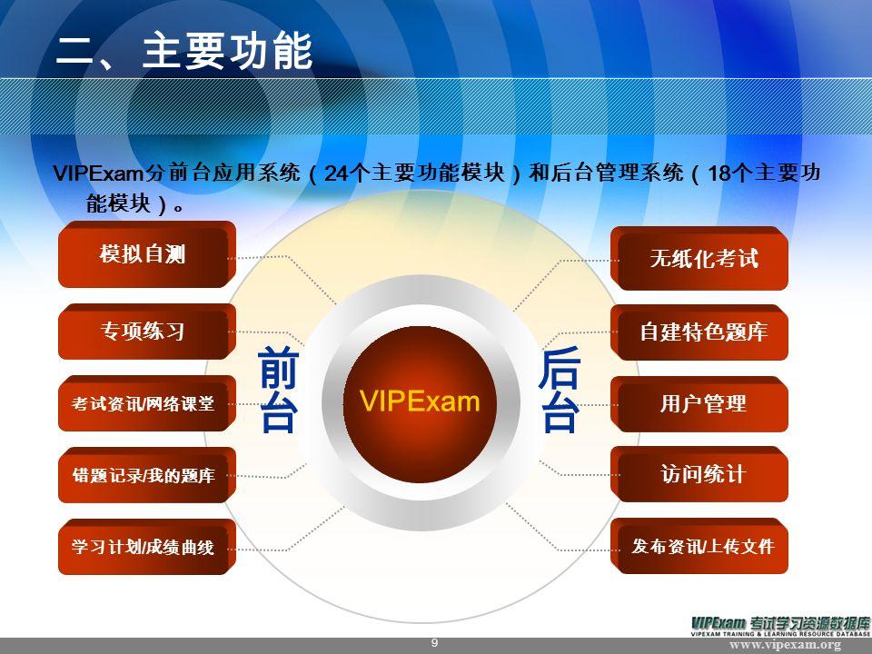 www.vipexam.org 9 二、主要功能 VIPExam 分前台应用系统( 24 个主要功能模块)和后台管理系统( 18 个主要功 能模块)。 模拟自测 专项练习 考试资讯 / 网络课堂 错题记录 / 我的题库 学习计划 / 成绩曲线 自建特色题库 用户管理 无纸化考试 访问统计 发布资讯 / 上传文件 VIPExam