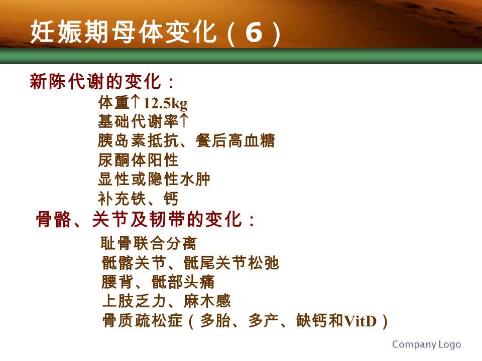 Company Logo 妊娠期母体变化( 6 ) 新陈代谢的变化: 体重  12.5kg 基础代谢率  胰岛素抵抗、餐后高血糖 尿酮体阳性 显性或隐性水肿 补充铁、钙 骨骼、关节及韧带的变化: 耻骨联合分离 骶髂关节、骶尾关节松弛 腰背、骶部头痛 上肢乏力、麻木感 骨质疏松症(多胎、多产、缺钙和 VitD )