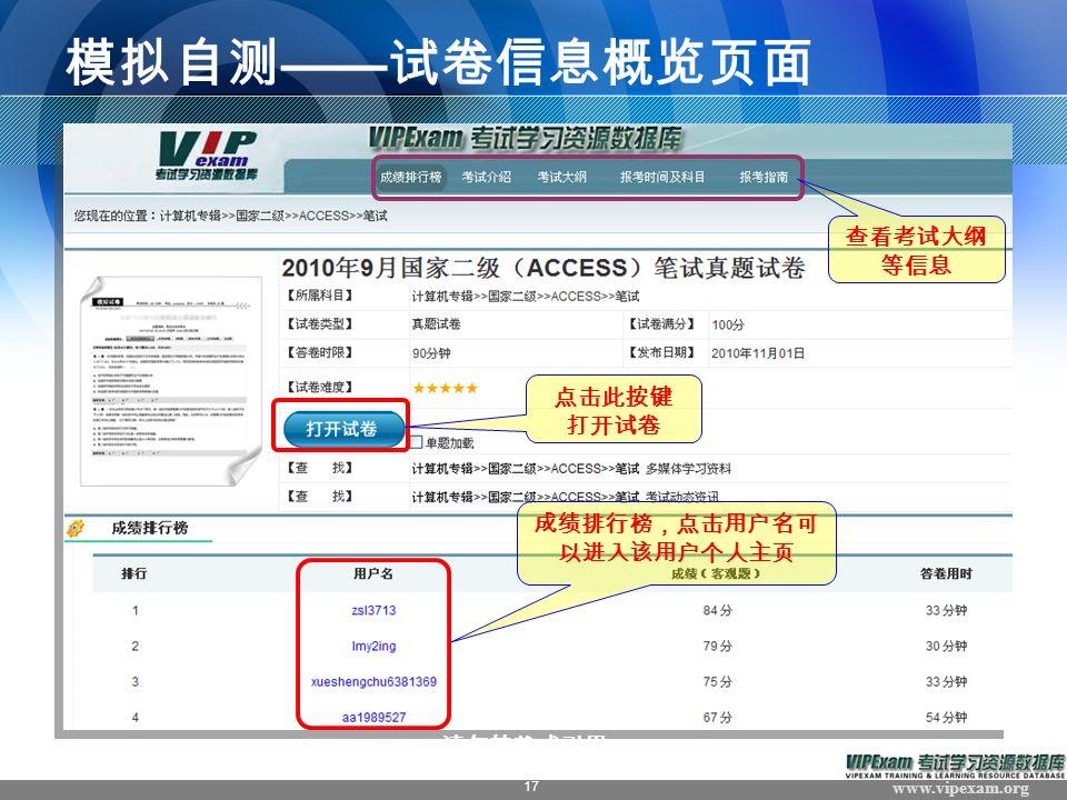 www.vipexam.org 17 模拟自测 —— 试卷信息概览页面 VIPExam 版权作品, 请勿转载或引用 查看考试大纲 等信息 点击此按键 打开试卷 成绩排行榜,点击用户名可 以进入该用户个人主页
