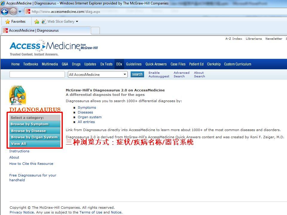 三种浏览方式:症状 / 疾病名称 / 器官系统