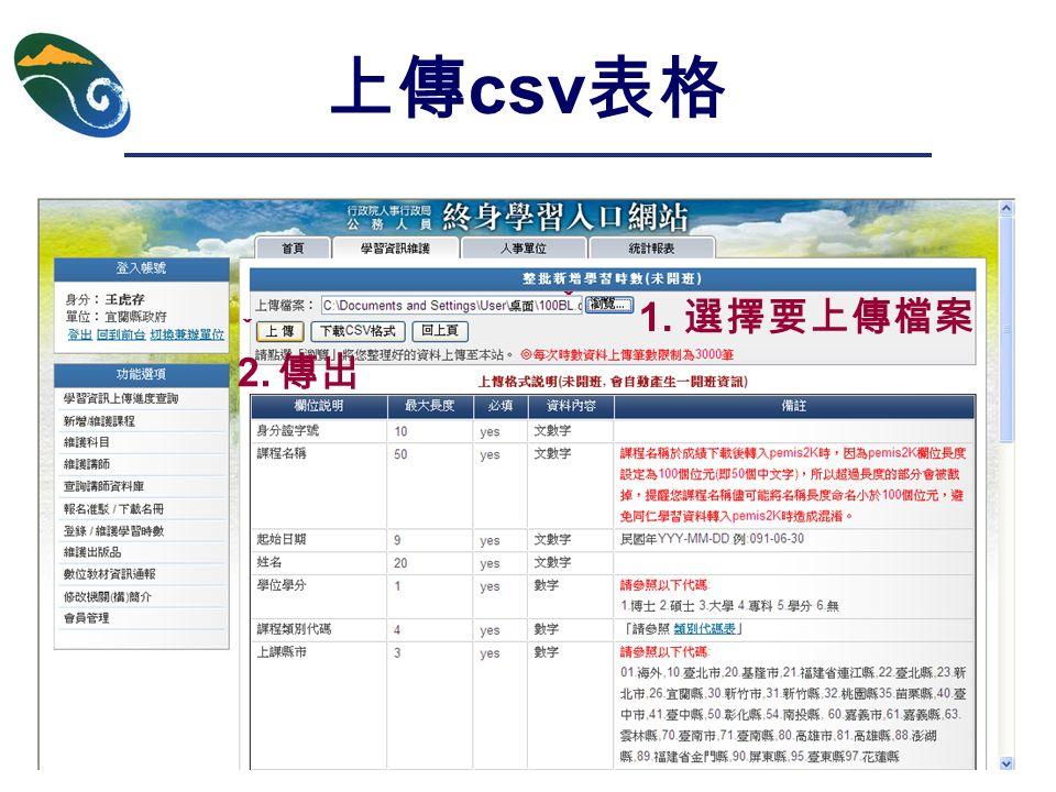 上傳 csv 表格 2. 傳出 1. 選擇要上傳檔案 ˇ ˇ