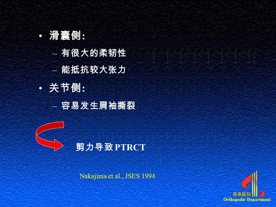 滑囊侧 : – 有很大的柔韧性 – 能抵抗较大张力 关节侧 : – 容易发生肩袖撕裂 剪力导致 PTRCT Nakajima et al., JSES 1994