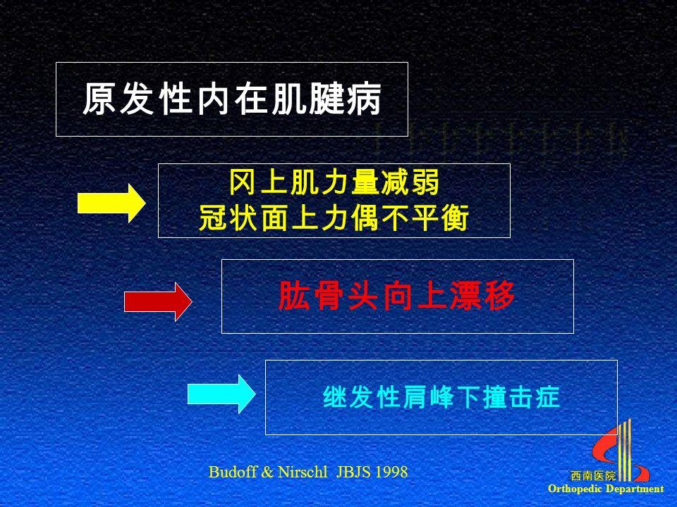 Orthopedic Department Budoff & Nirschl JBJS 1998 原发性内在肌腱病 冈上肌力量减弱 冠状面上力偶不平衡 肱骨头向上漂移 继发性肩峰下撞击症