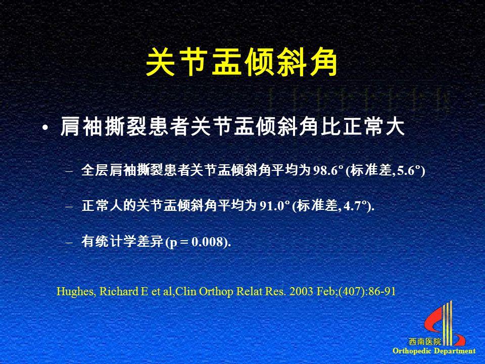 Orthopedic Department 关节盂倾斜角 肩袖撕裂患者关节盂倾斜角比正常大 – 全层肩袖撕裂患者关节盂倾斜角平均为 98.6° ( 标准差, 5.6°) – 正常人的关节盂倾斜角平均为 91.0° ( 标准差, 4.7°).