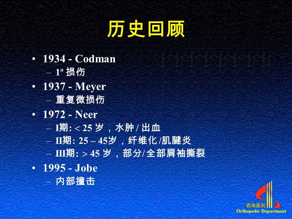 历史回顾 1934 - Codman –1º 损伤 1937 - Meyer – 重复微损伤 1972 - Neer –I 期 :  25 岁,水肿 / 出血 –II 期 : 25 – 45 岁,纤维化 / 肌腱炎 –III 期 :  45 岁,部分 / 全部肩袖撕裂 1995 - Jobe – 内部撞击