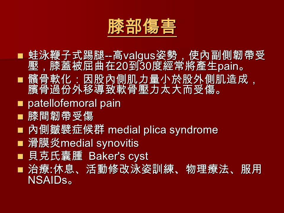 膝部傷害 膝部傷害 蛙泳鞭子式踢腿 -- 高 valgus 姿勢,使內副側韌帶受 壓,膝蓋被屈曲在 20 到 30 度經常將產生 pain 。 蛙泳鞭子式踢腿 -- 高 valgus 姿勢,使內副側韌帶受 壓,膝蓋被屈曲在 20 到 30 度經常將產生 pain 。 髕骨軟化:因股內側肌力量小於股外側肌造成, 臏骨過份外移導致軟骨壓力太大而受傷。 髕骨軟化:因股內側肌力量小於股外側肌造成, 臏骨過份外移導致軟骨壓力太大而受傷。 patellofemoral pain patellofemoral pain 膝間韌帶受傷 膝間韌帶受傷 內側皺襞症候群 medial plica syndrome 內側皺襞症候群 medial plica syndrome 滑膜炎 medial synovitis 滑膜炎 medial synovitis 貝克氏囊腫 Baker s cyst 貝克氏囊腫 Baker s cyst 治療 : 休息、活動修改泳姿訓練、物理療法、服用 NSAIDs 。 治療 : 休息、活動修改泳姿訓練、物理療法、服用 NSAIDs 。