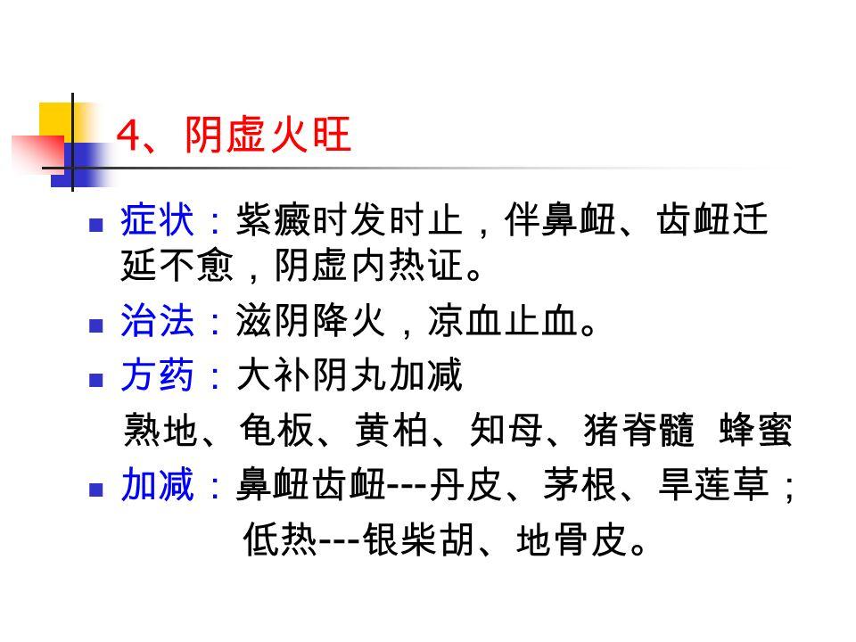 4 、阴虚火旺 症状:紫癜时发时止,伴鼻衄、齿衄迁 延不愈,阴虚内热证。 治法:滋阴降火,凉血止血。 方药:大补阴丸加减 熟地、龟板、黄柏、知母、猪脊髓 蜂蜜 加减:鼻衄齿衄 --- 丹皮、茅根、旱莲草; 低热 --- 银柴胡、地骨皮。