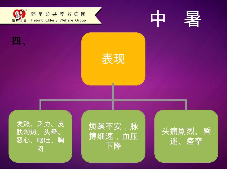 Hetong Elderly Welfare Group 鹤童公益养老集团 表现 发热、乏力、皮肤灼热、 头晕、恶心、呕吐、胸 闷 烦躁不安,脉搏细速, 血压下降 头痛剧烈、昏迷、痉挛 四、 中 暑