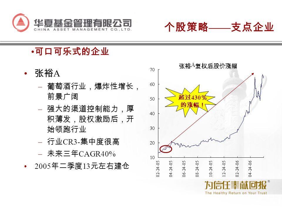 张裕 A – 葡萄酒行业,爆炸性增长, 前景广阔 – 强大的渠道控制能力,厚 积薄发,股权激励后,开 始领跑行业 – 行业 CR3- 集中度很高 – 未来三年 CAGR40% 2005 年二季度 13 元左右建仓 超过 430 % 的涨幅! 个股策略 —— 支点企业 可口可乐式的企业