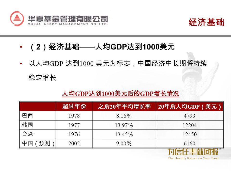 经济基础 ( 2 )经济基础 —— 人均 GDP 达到 1000 美元 以人均 GDP 达到 1000 美元为标志,中国经济中长期将持续 稳定增长 超过年份之后 20 年平均增长率 20 年后人均 GDP (美元) 巴西 1978 8.16 % 4793 韩国 1977 13.97 % 12204 台湾 1976 13.45 % 12450 中国(预测) 2002 9.00 % 6160 人均 GDP 达到 1000 美元后的 GDP 增长情况