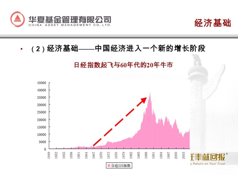 经济基础 ( 2 ) 经济基础 —— 中国经济进入一个新的增长阶段 日经指数起飞与 60 年代的 20 年牛市
