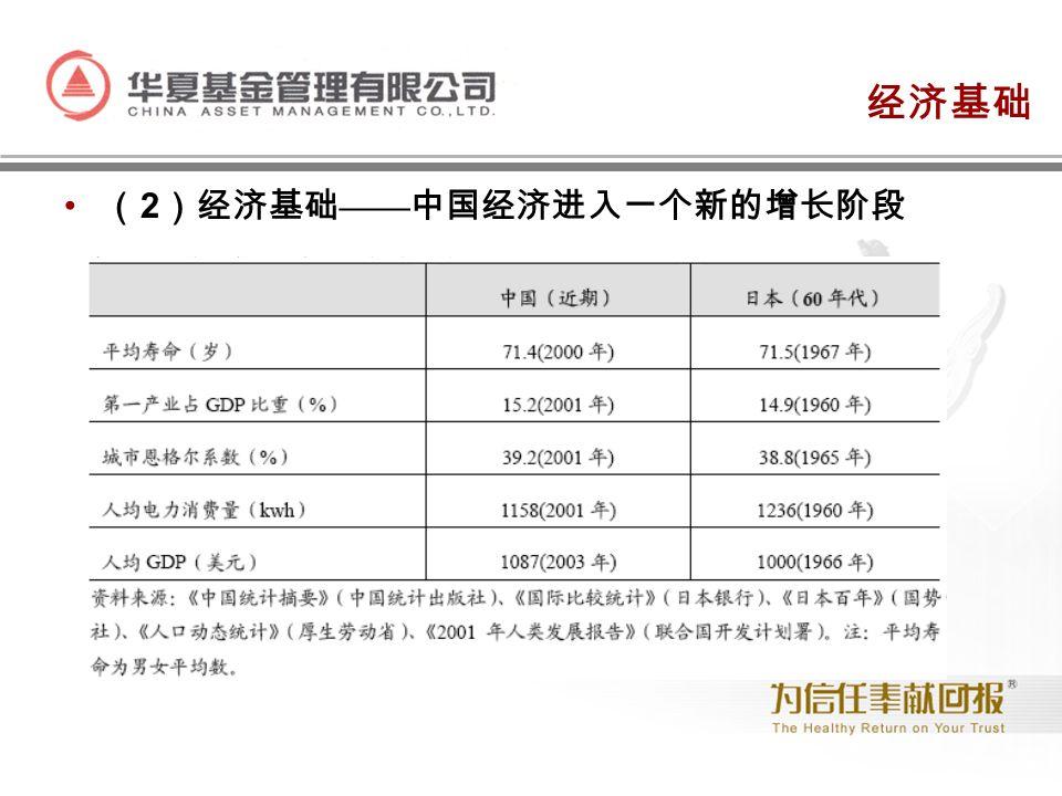 经济基础 ( 2 )经济基础 —— 中国经济进入一个新的增长阶段
