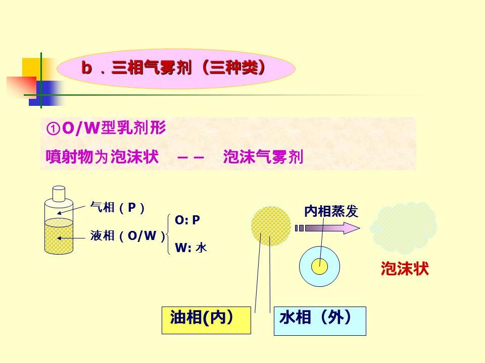 气相( P ) 液相( O/W ) O: P W: 水 内相蒸发 泡沫状 ① O/W 型乳剂形 噴射物为泡沫状 -- 泡沫气雾剂 b.三相气雾剂(三种类) 油相 ( 内) 水相(外)