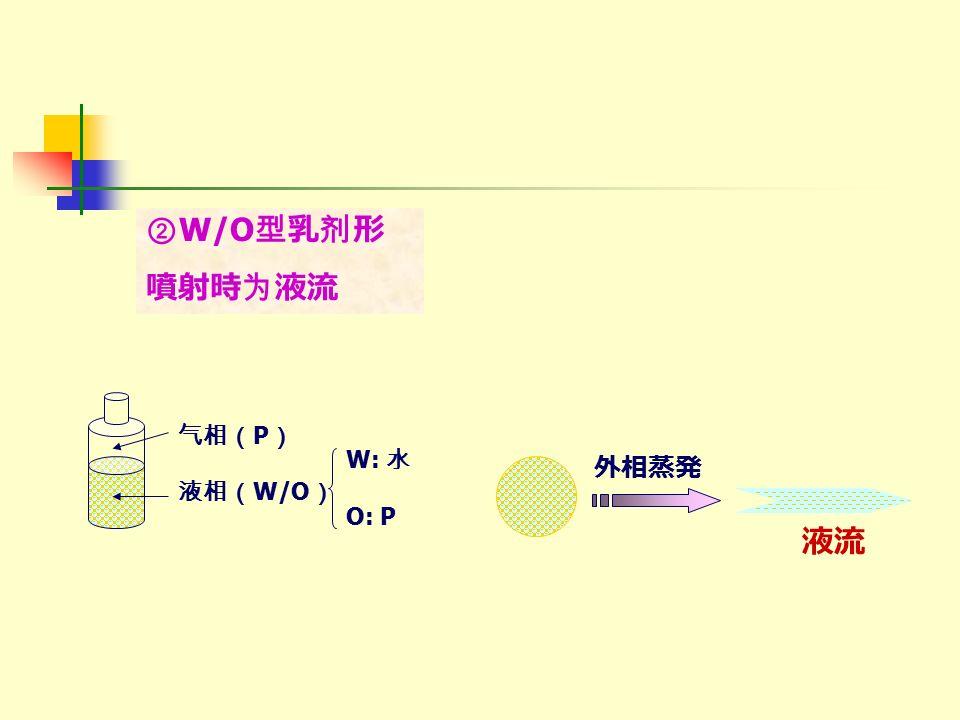 ② W/O 型乳剂形 噴射時为液流 W: 水 气相( P ) 液相( W/O ) O: P 外相蒸発 液流