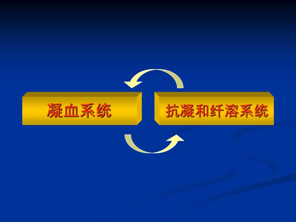[ 内源性凝血途径 ] [ 内源性凝血途径 ] 内皮损伤 [ 外源性凝血途径 ] 内皮损伤 [ 外源性凝血途径 ] Ⅻ Ⅻ a 组织损伤 Ⅻ Ⅻ a 组织损伤 Ⅺ Ⅺ a [ 凝血旁路 ] Ⅶ Ⅺ Ⅺ a [ 凝血旁路 ] Ⅶ Ⅸ Ⅸ a 组织因子(Ⅲ) Ⅸ Ⅸ a 组织因子(Ⅲ) Ⅸ a.Ca 2+.