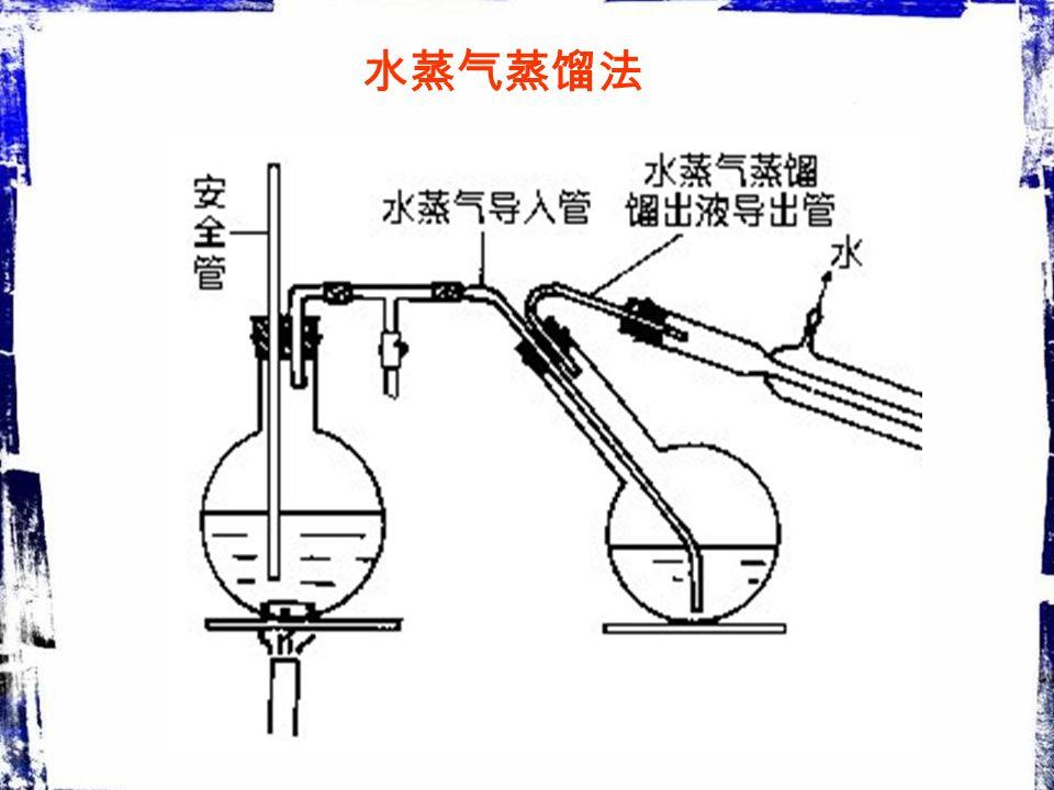 植物性天然香料的提取方法 水蒸气蒸馏法 压榨法 浸取法